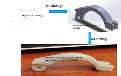FlexiDesign Workflow
